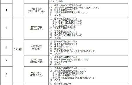 県議会3月日程.JPG